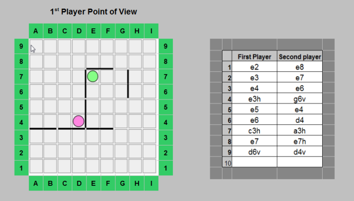 game full with notation